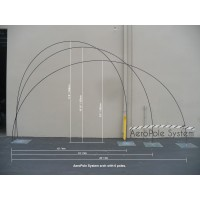 AeroPole System